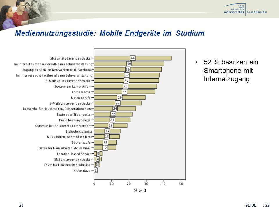 SLIDE / 22 Mediennutzungsstudie: Mobile Endgeräte im Studium 23 52 % besitzen ein Smartphone mit Internetzugang