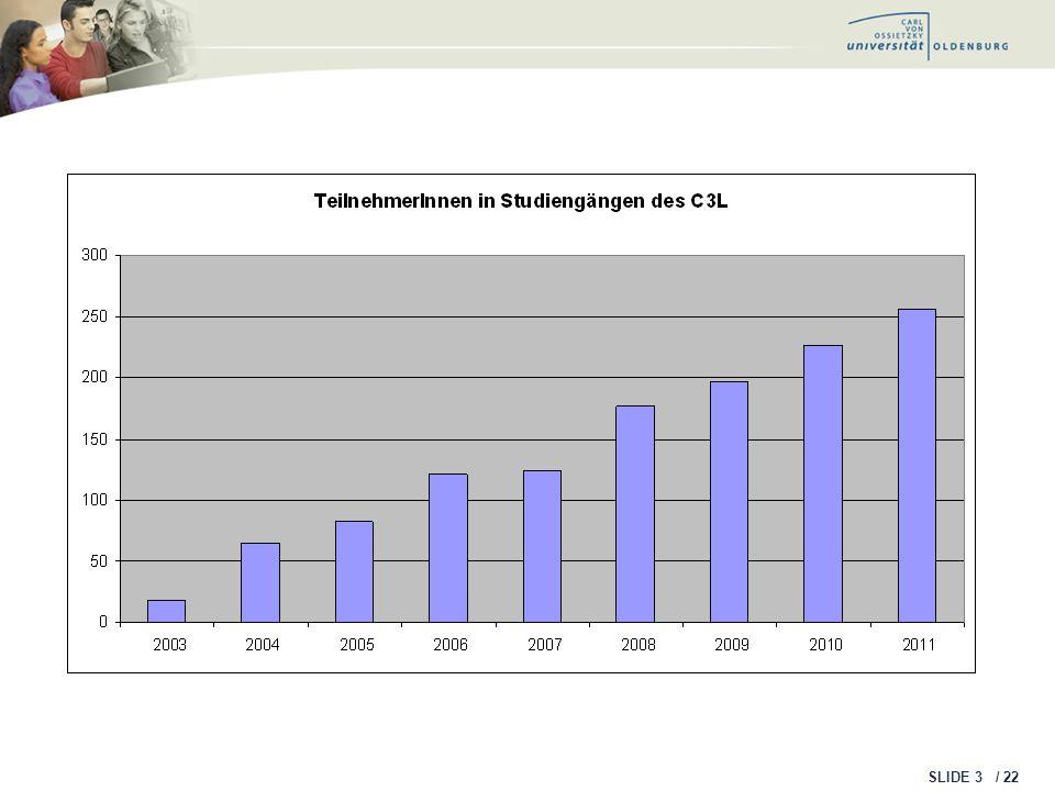 SLIDE / 22 Mediennutzungsstudie: Forschungsfragen 14 Über welche Endgeräte verfügen Studierende.