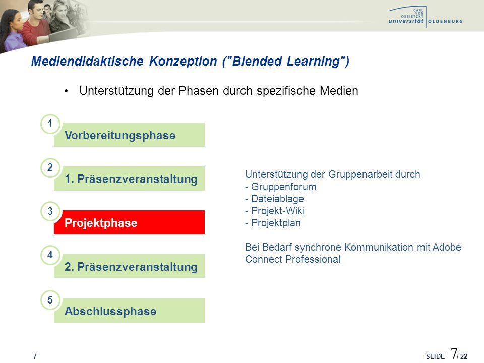 SLIDE / 22 Mediendidaktische Konzeption ( Blended Learning ) 8 Unterstützung der Phasen durch spezifische Medien 8 Vorbereitungsphase 1.