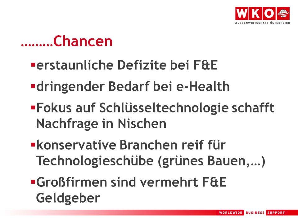 12 ………Chancen erstaunliche Defizite bei F&E dringender Bedarf bei e-Health Fokus auf Schlüsseltechnologie schafft Nachfrage in Nischen konservative Br