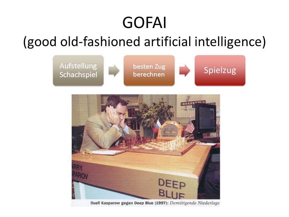 GOFAI (good old-fashioned artificial intelligence) Aufstellung Schachspiel besten Zug berechnen Spielzug