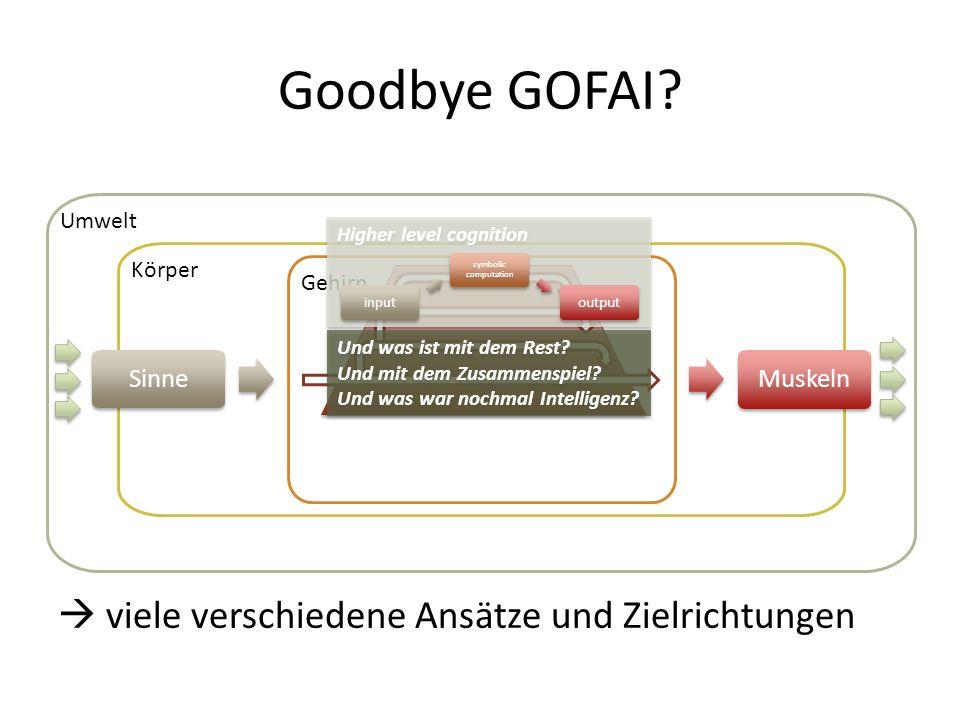 Goodbye GOFAI? viele verschiedene Ansätze und Zielrichtungen Umwelt Körper Sinne Gehirn Muskeln Higher level cognition input symbolic computation outp