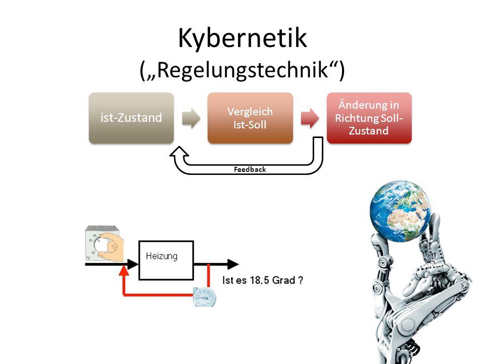 Kybernetik (Regelungstechnik) ist-Zustand Vergleich Ist-Soll Änderung in Richtung Soll- Zustand Feedback