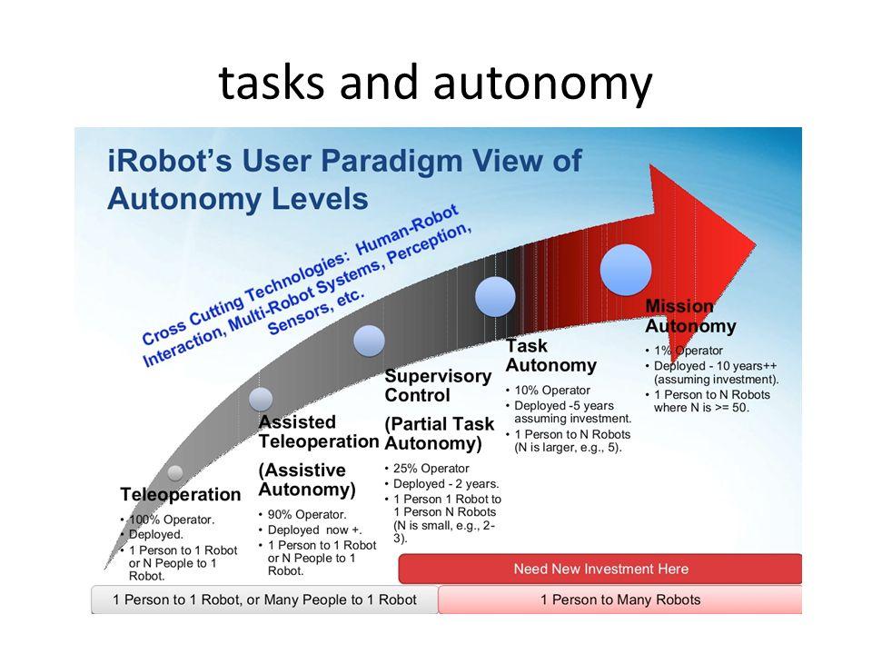 tasks and autonomy