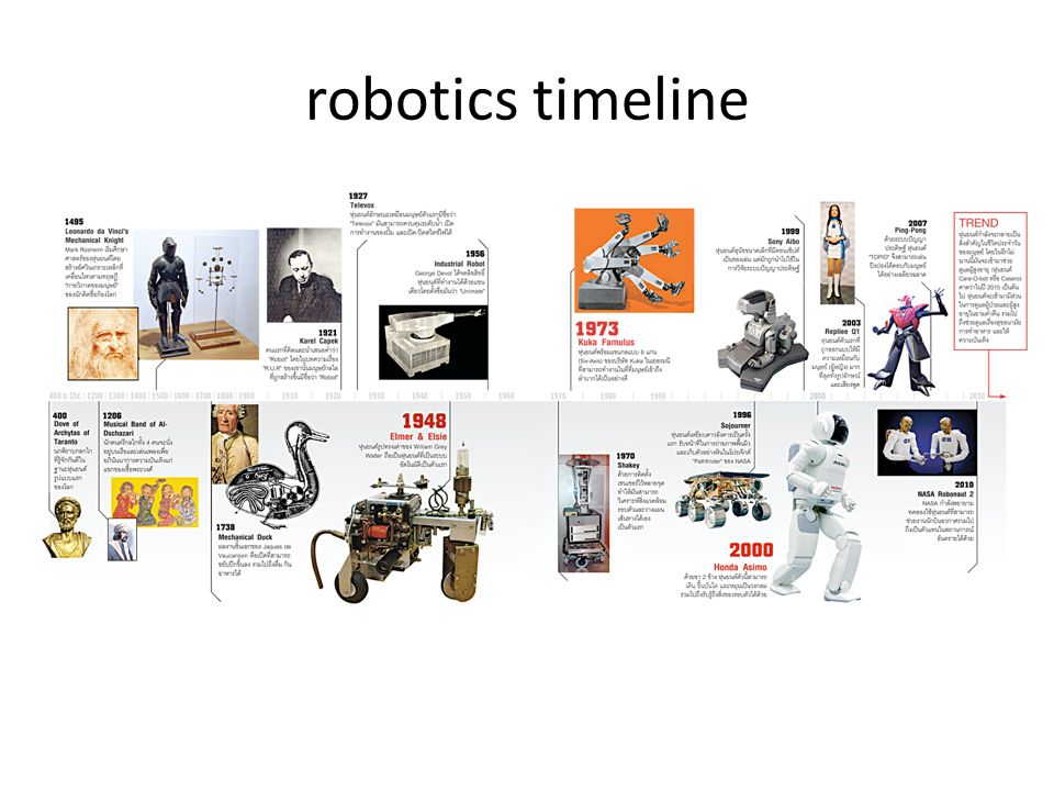 robotics timeline