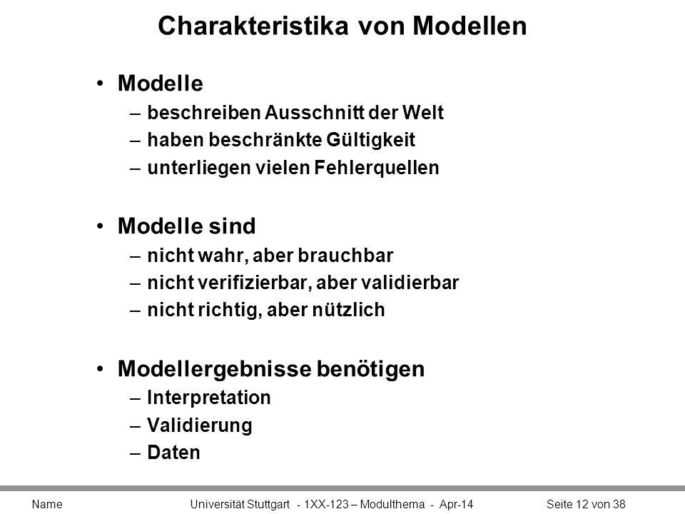 Charakteristika von Modellen Modelle –beschreiben Ausschnitt der Welt –haben beschränkte Gültigkeit –unterliegen vielen Fehlerquellen Modelle sind –ni