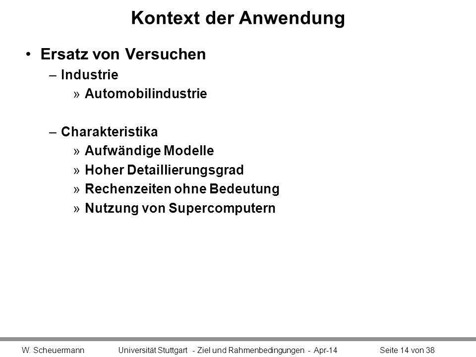 Kontext der Anwendung Ersatz von Versuchen –Industrie »Automobilindustrie –Charakteristika »Aufwändige Modelle »Hoher Detaillierungsgrad »Rechenzeiten