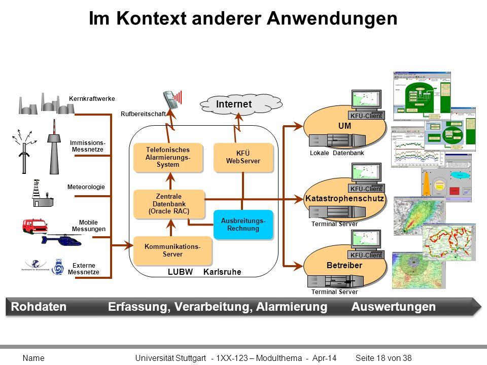 Im Kontext anderer Anwendungen Name Universität Stuttgart - 1XX-123 – Modulthema - Apr-14Seite 18 von 38 Kernkraftwerke Katastrophenschutz KFÜ-Client