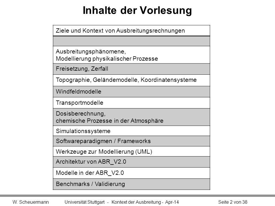 Inhalte der Vorlesung W. Scheuermann Universität Stuttgart - Kontext der Ausbreitung - Apr-14Seite 2 von 38 Ziele und Kontext von Ausbreitungsrechnung