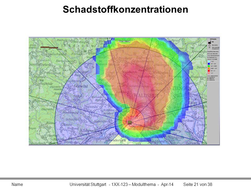 Schadstoffkonzentrationen Name Universität Stuttgart - 1XX-123 – Modulthema - Apr-14Seite 21 von 38