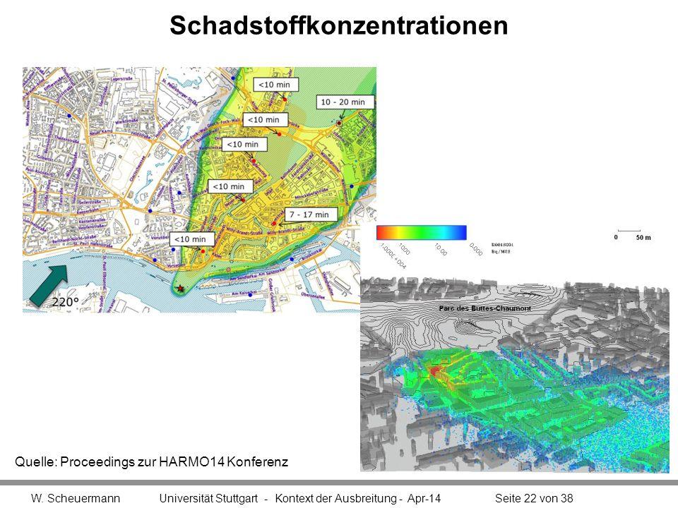 Schadstoffkonzentrationen W. Scheuermann Universität Stuttgart - Kontext der Ausbreitung - Apr-14Seite 22 von 38 Quelle: Proceedings zur HARMO14 Konfe