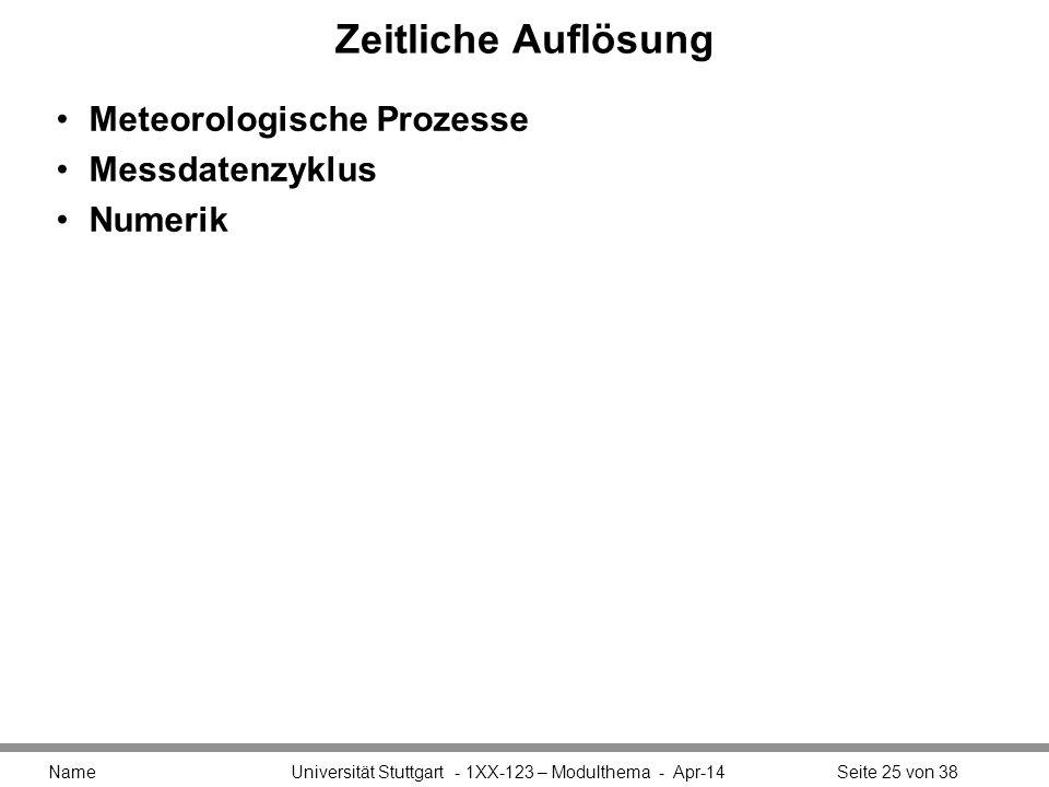 Zeitliche Auflösung Meteorologische Prozesse Messdatenzyklus Numerik Name Universität Stuttgart - 1XX-123 – Modulthema - Apr-14Seite 25 von 38