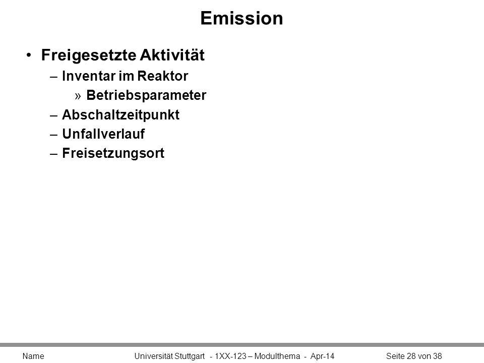 Emission Freigesetzte Aktivität –Inventar im Reaktor »Betriebsparameter –Abschaltzeitpunkt –Unfallverlauf –Freisetzungsort Name Universität Stuttgart
