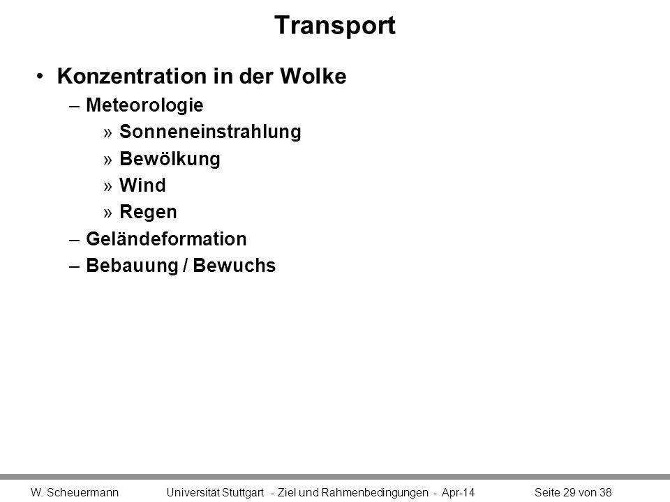 Transport Konzentration in der Wolke –Meteorologie »Sonneneinstrahlung »Bewölkung »Wind »Regen –Geländeformation –Bebauung / Bewuchs W. Scheuermann Un