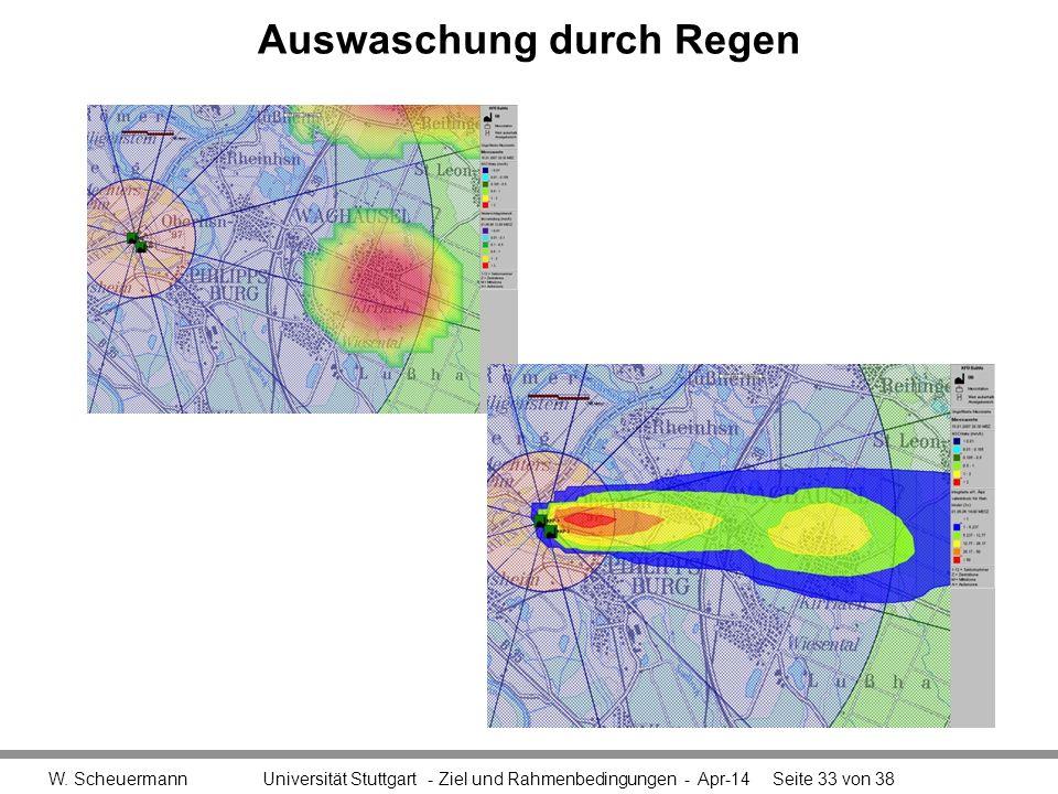 Auswaschung durch Regen W. Scheuermann Universität Stuttgart - Ziel und Rahmenbedingungen - Apr-14Seite 33 von 38
