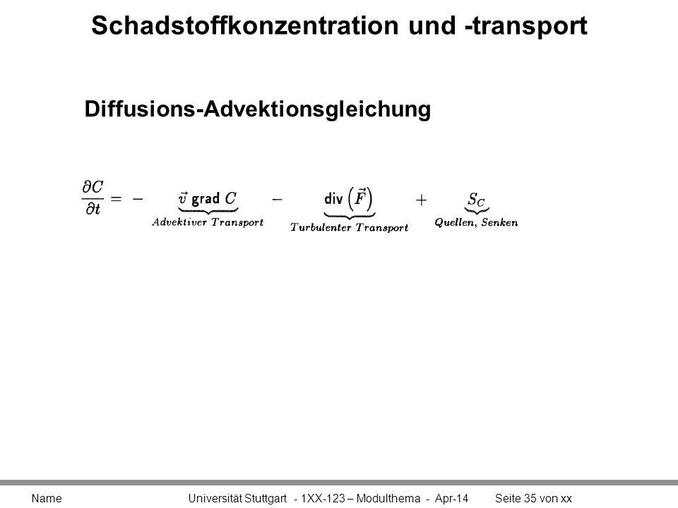 Schadstoffkonzentration und -transport Name Universität Stuttgart - 1XX-123 – Modulthema - Apr-14Seite 35 von xx Diffusions-Advektionsgleichung