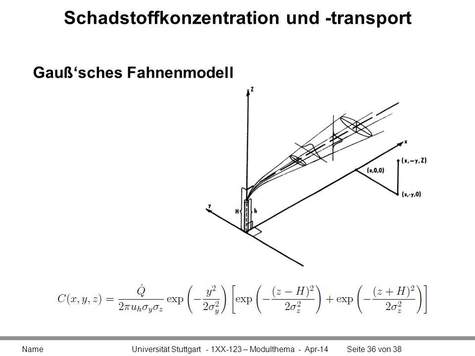 Schadstoffkonzentration und -transport Name Universität Stuttgart - 1XX-123 – Modulthema - Apr-14Seite 36 von 38 Gaußsches Fahnenmodell
