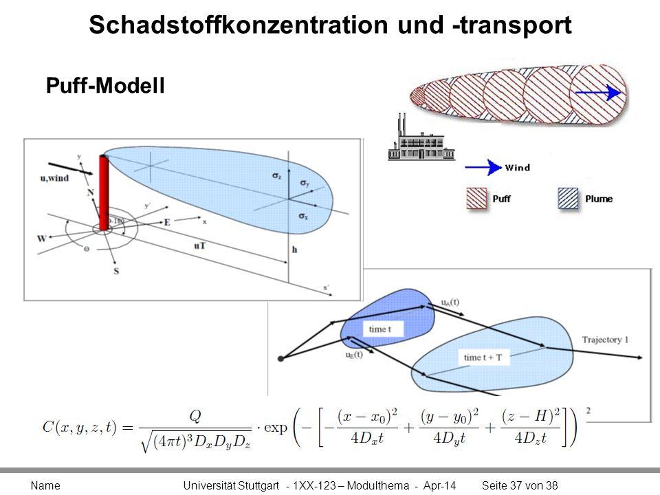 Schadstoffkonzentration und -transport Name Universität Stuttgart - 1XX-123 – Modulthema - Apr-14Seite 37 von 38 Puff-Modell