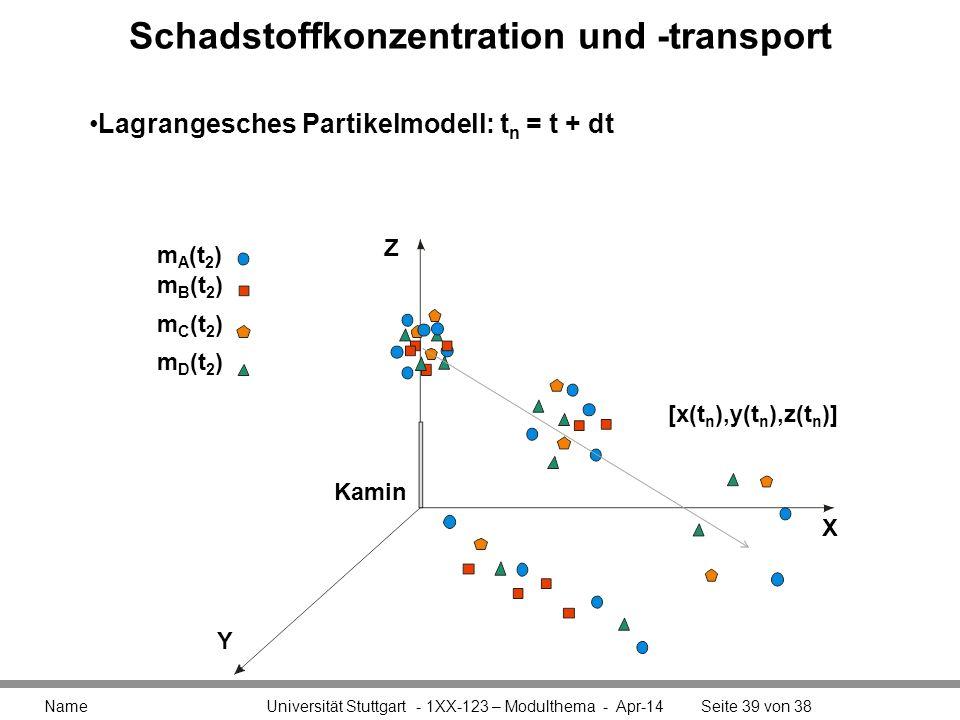 Schadstoffkonzentration und -transport Name Universität Stuttgart - 1XX-123 – Modulthema - Apr-14Seite 39 von 38 m A (t 2 ) m B (t 2 ) m C (t 2 ) m D