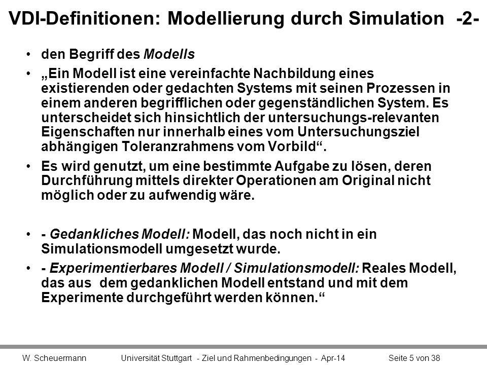 VDI-Definitionen: Modellierung durch Simulation -2- den Begriff des Modells Ein Modell ist eine vereinfachte Nachbildung eines existierenden oder geda