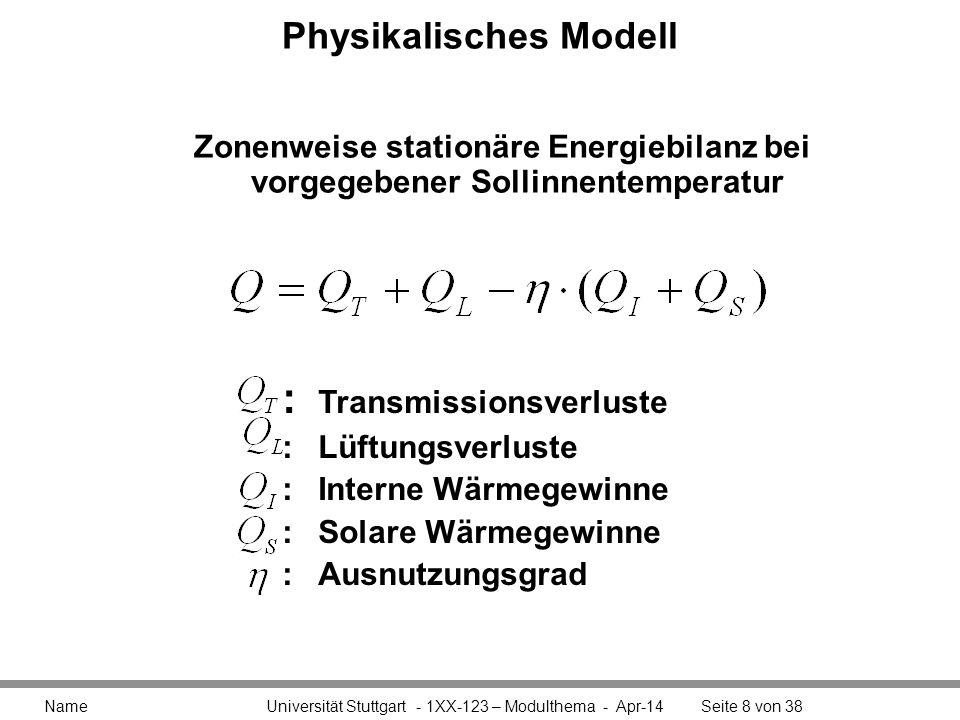 Physikalisches Modell Name Universität Stuttgart - 1XX-123 – Modulthema - Apr-14Seite 8 von 38 Zonenweise stationäre Energiebilanz bei vorgegebener So