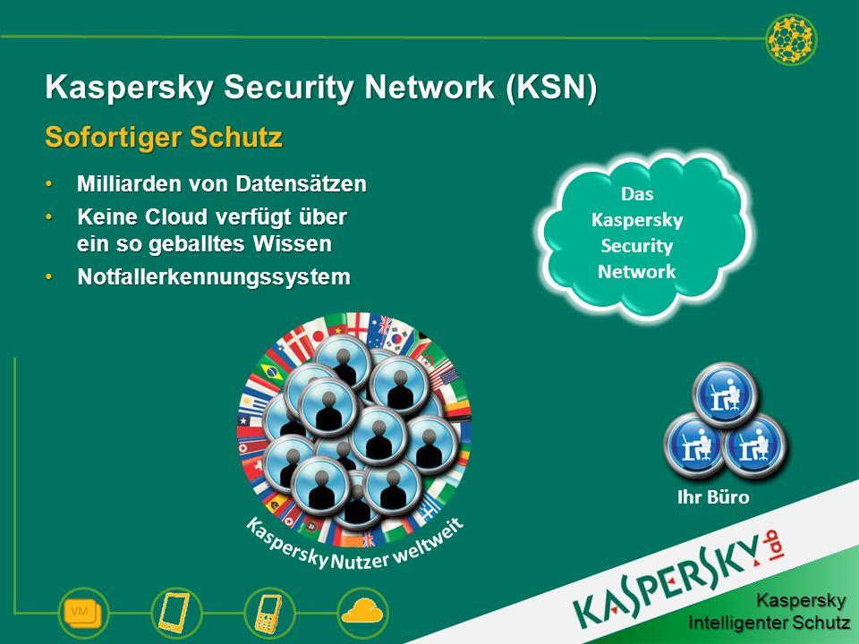 Kaspersky Security Network (KSN) Milliarden von DatensätzenMilliarden von Datensätzen Keine Cloud verfügt über ein so geballtes WissenKeine Cloud verf