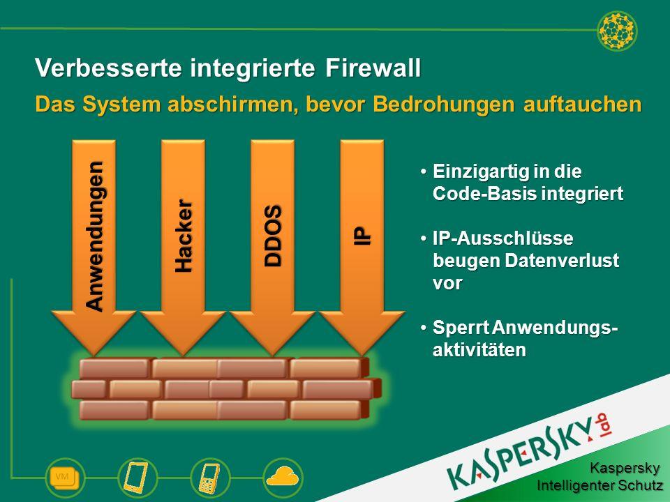 Verbesserte integrierte Firewall Das System abschirmen, bevor Bedrohungen auftauchen Einzigartig in die Code-Basis integriertEinzigartig in die Code-B