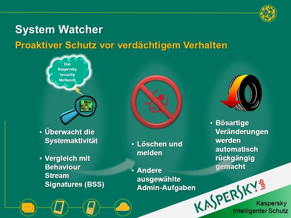System Watcher Proaktiver Schutz vor verdächtigem Verhalten Überwacht die SystemaktivitätÜberwacht die Systemaktivität Vergleich mit Behaviour Stream