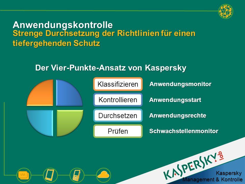 Anwendungskontrolle Strenge Durchsetzung der Richtlinien für einen tiefergehenden Schutz Der Vier-Punkte-Ansatz von Kaspersky Prüfen Schwachstellenmon