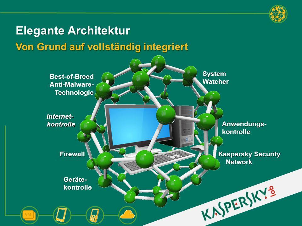 Elegante Architektur Von Grund auf vollständig integriert Best-of-Breed Anti-Malware- Technologie Kaspersky Security Network Firewall SystemWatcher An