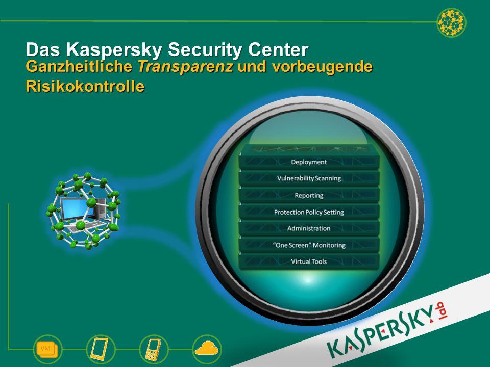 Das Kaspersky Security Center Ganzheitliche Transparenz und vorbeugende Risikokontrolle