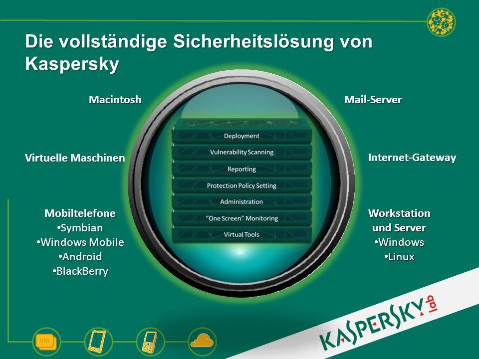 Mobiltelefone Symbian Symbian Windows Mobile Windows Mobile Android Android BlackBerry BlackBerry Die vollständige Sicherheitslösung von Kaspersky Wor