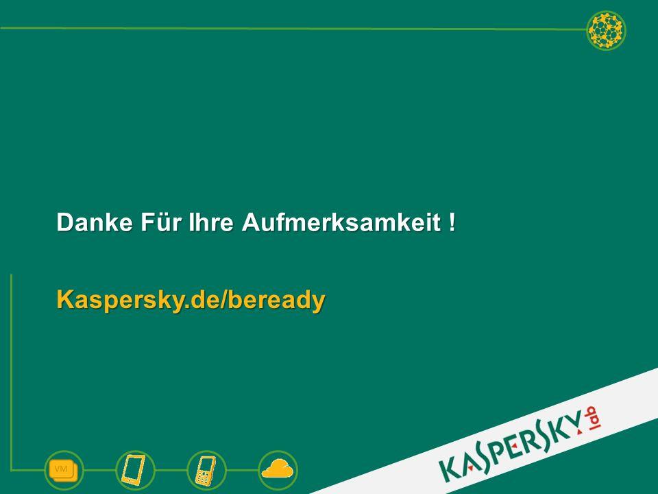 Danke Für Ihre Aufmerksamkeit ! Kaspersky.de/beready