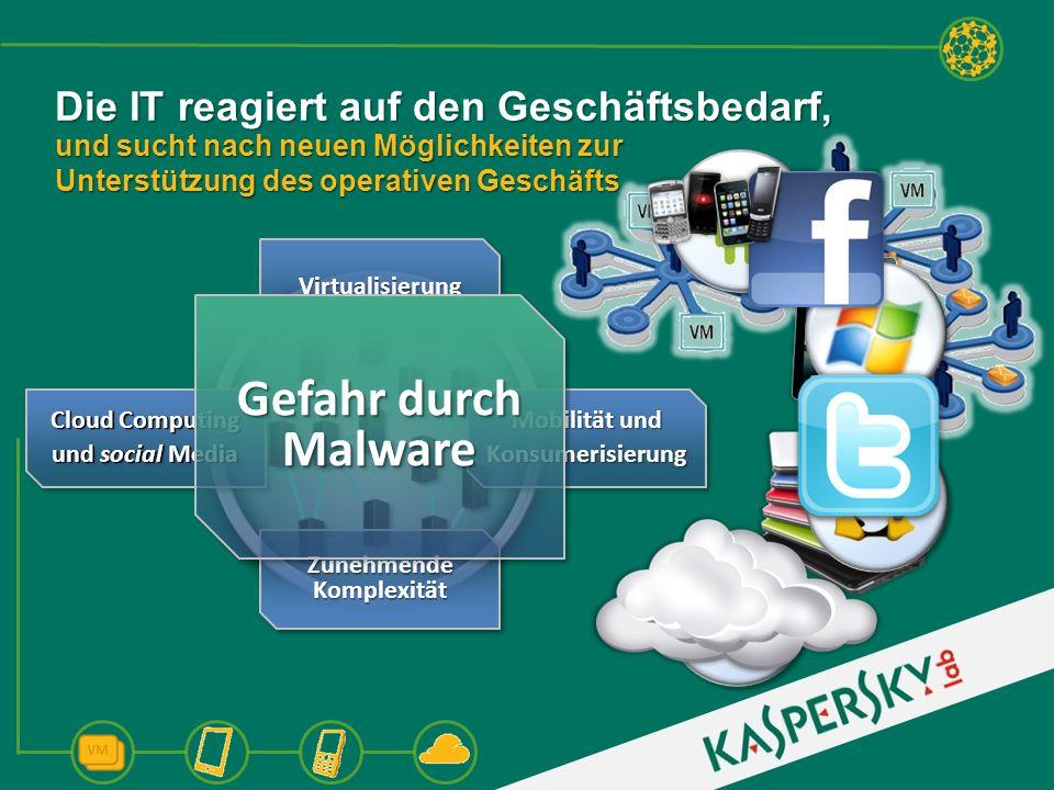 Die wachsende Bedrohung durch Malware Eine Steigerung um 17 Millionen bei Samples, in nur 9 Monaten 2.000.000 1,000,000 3.000.000 5.000.000 4.000.000 1999200120032005200720092011 70,00070,000 Jeden Tag neue Bedrohungen 67,000,00067,000,000 Malware in KL-Datenbank Sept.