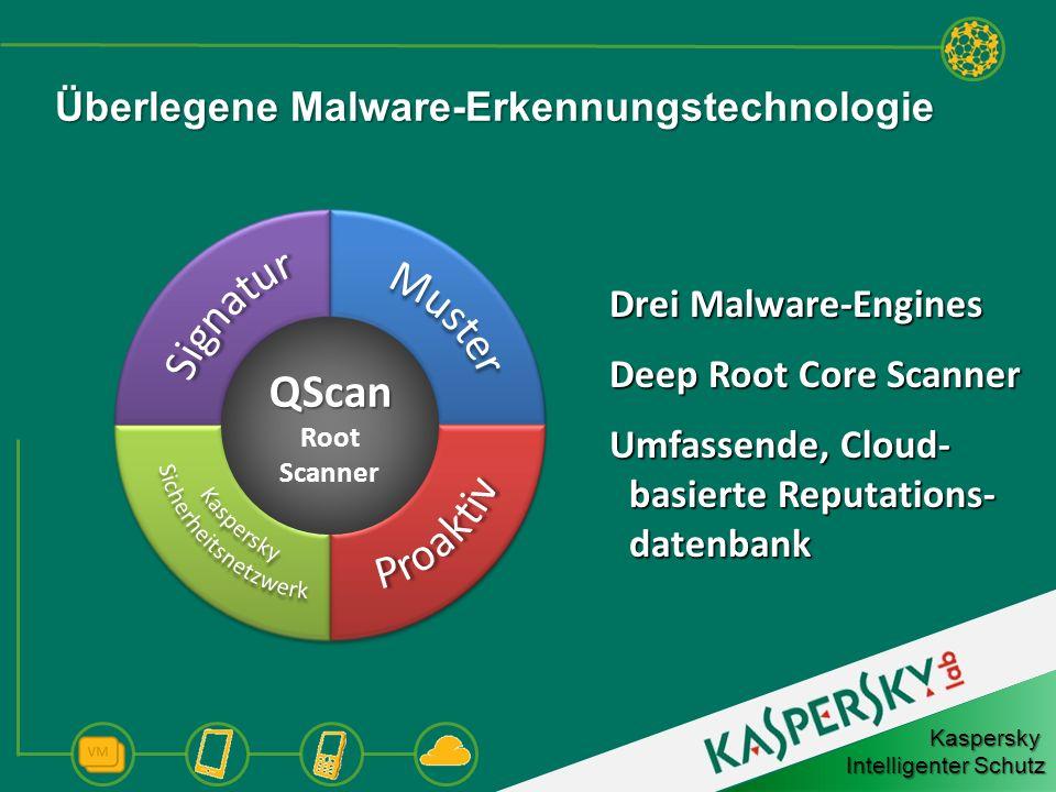 Überlegene Malware-Erkennungstechnologie Drei Malware-Engines Deep Root Core Scanner Umfassende, Cloud- basierte Reputations- datenbank QScan QScan Ro