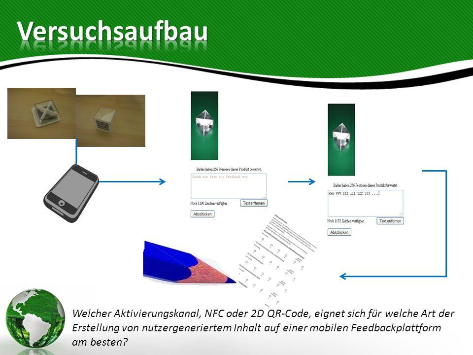 Welcher Aktivierungskanal, NFC oder 2D QR-Code, eignet sich für welche Art der Erstellung von nutzergeneriertem Inhalt auf einer mobilen Feedbackplatt