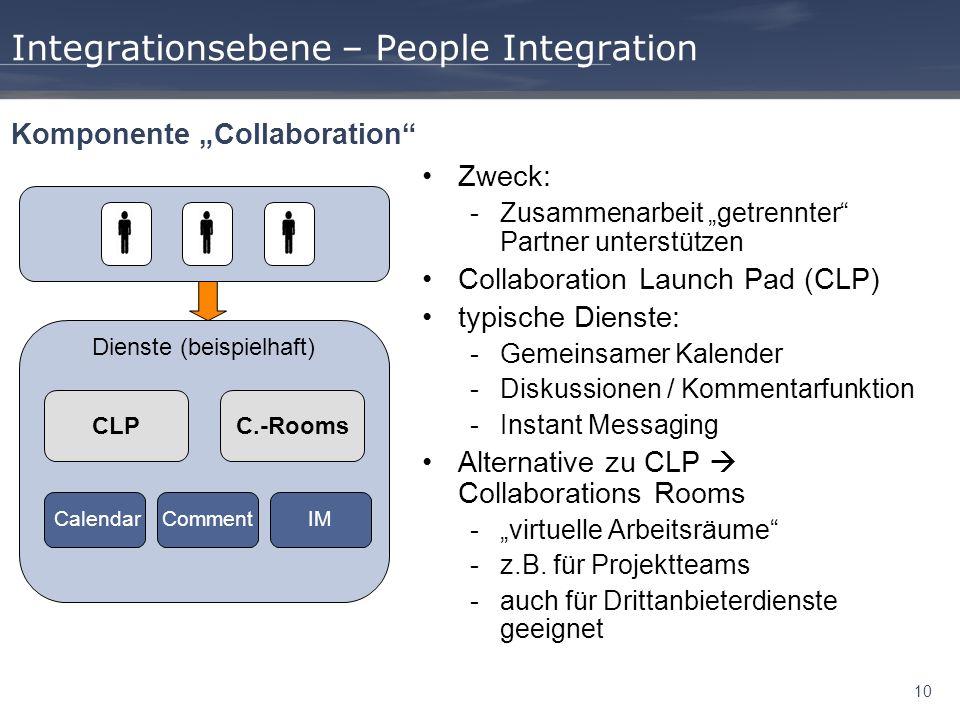 10 Integrationsebene – People Integration Zweck: -Zusammenarbeit getrennter Partner unterstützen Collaboration Launch Pad (CLP) typische Dienste: -Gem