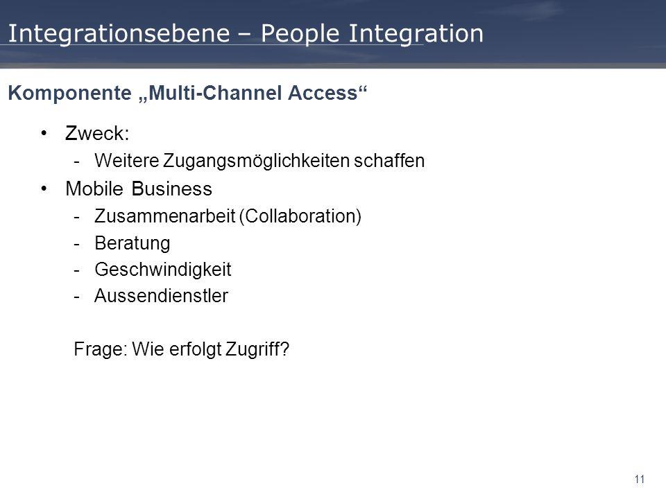 11 Integrationsebene – People Integration Zweck: -Weitere Zugangsmöglichkeiten schaffen Mobile Business -Zusammenarbeit (Collaboration) -Beratung -Ges