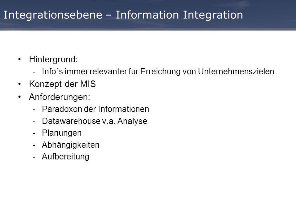 Integrationsebene – Information Integration Hintergrund: -Info´s immer relevanter für Erreichung von Unternehmenszielen Konzept der MIS Anforderungen: