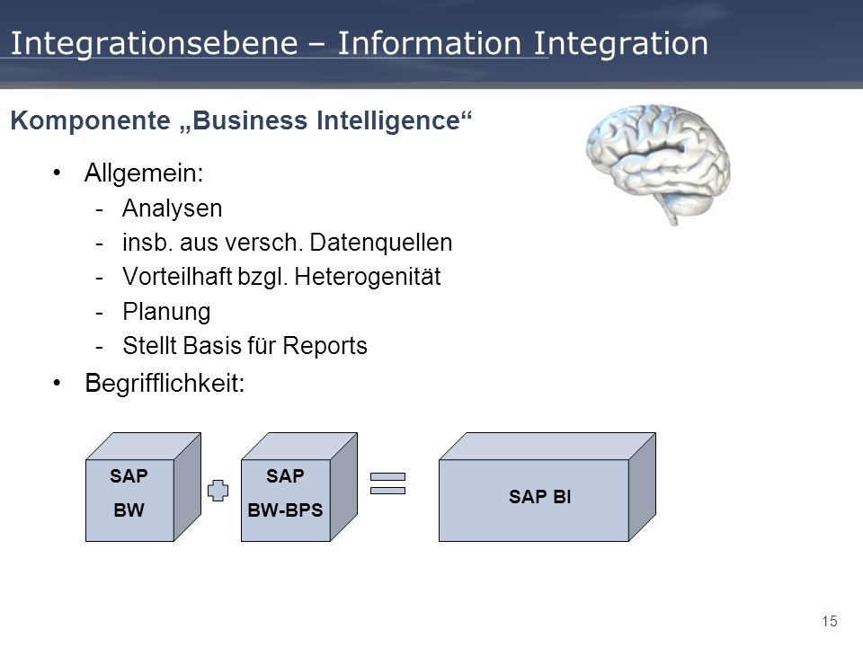 15 Integrationsebene – Information Integration Allgemein: -Analysen -insb.