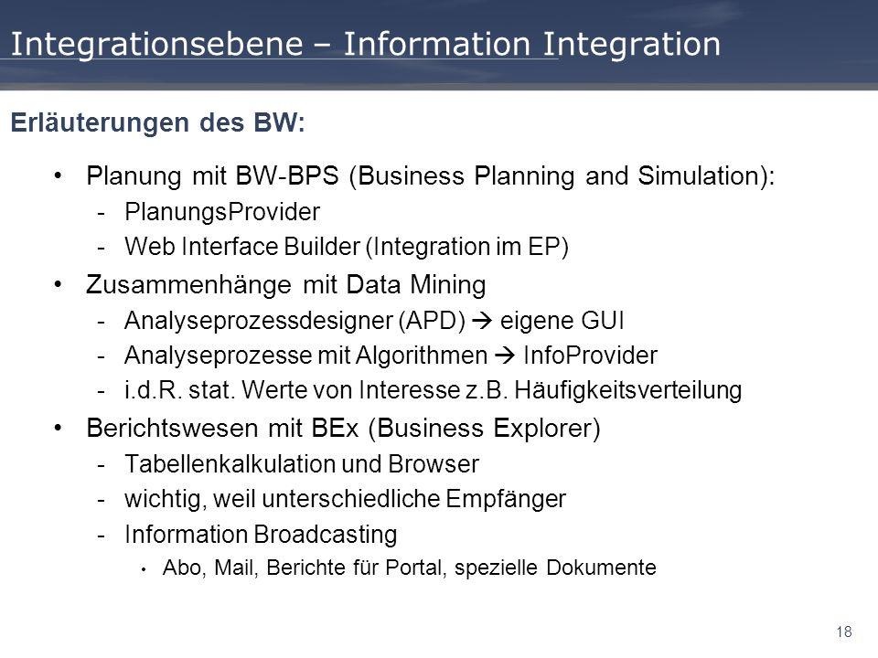 18 Integrationsebene – Information Integration Planung mit BW-BPS (Business Planning and Simulation): -PlanungsProvider -Web Interface Builder (Integr
