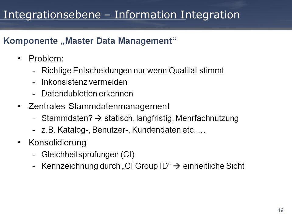 19 Integrationsebene – Information Integration Problem: -Richtige Entscheidungen nur wenn Qualität stimmt -Inkonsistenz vermeiden -Datendubletten erke