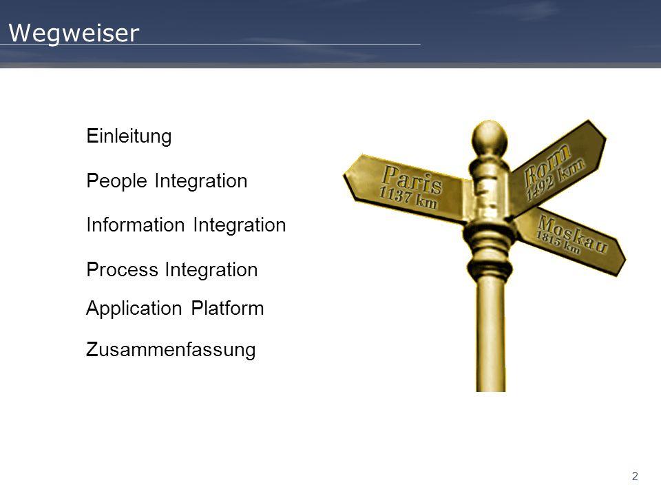 3 Wegweiser Einleitung People Integration Information Integration Process Integration Zusammenfassung Application Platform