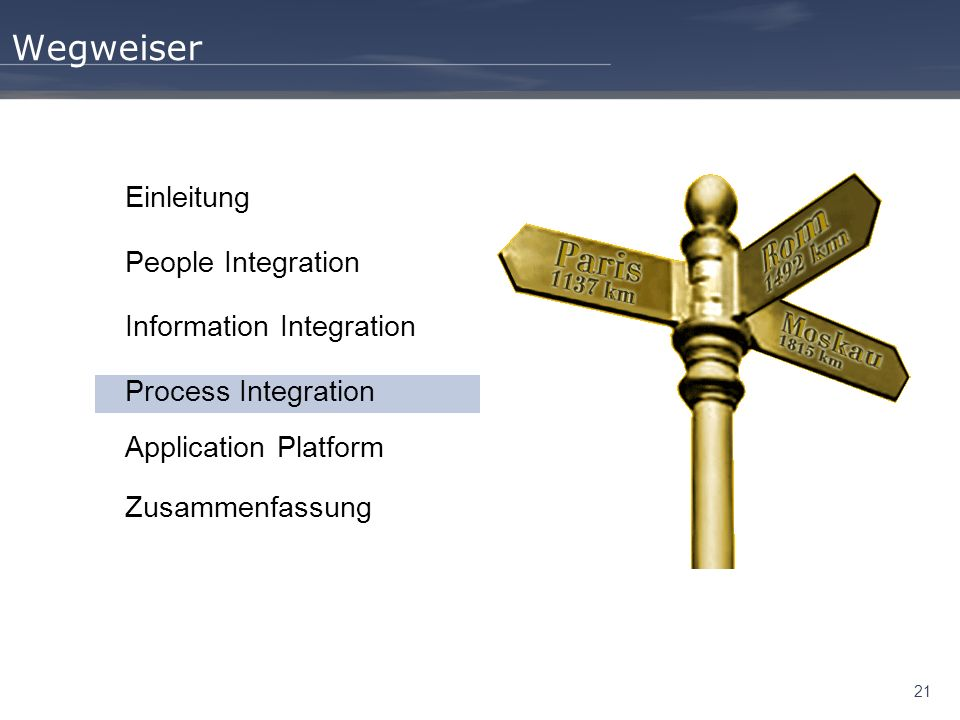 21 Wegweiser Einleitung People Integration Information Integration Process Integration Zusammenfassung Application Platform