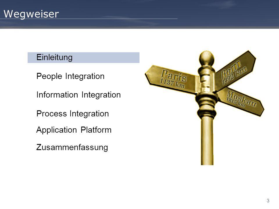24 Integrationsebene – Prozessintegration Architektur SAP XI (Shared Collaboration Knowledge) Landscape Directory beschreibt alle SAP / non SAP Systeme die angebunden sind.