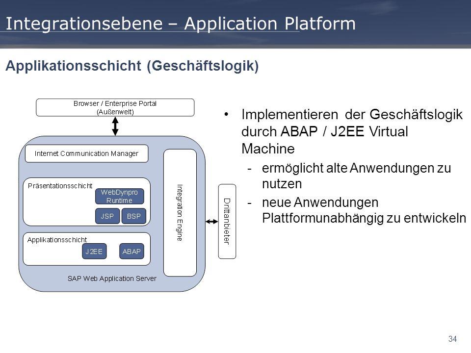 34 Integrationsebene – Application Platform Applikationsschicht (Geschäftslogik) Implementieren der Geschäftslogik durch ABAP / J2EE Virtual Machine -