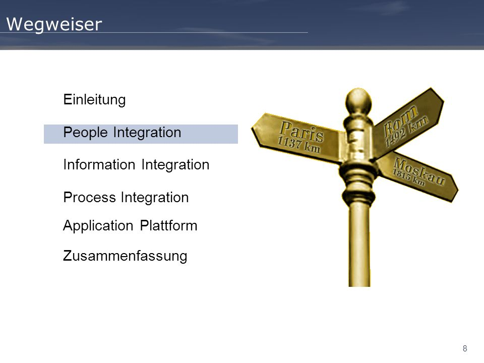 8 Wegweiser Einleitung People Integration Information Integration Process Integration Zusammenfassung Application Plattform