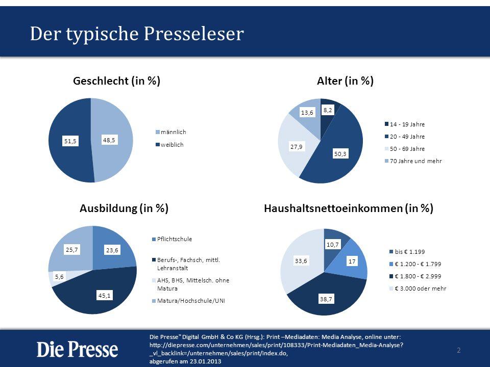 Der typische Presseleser 2 Die Presse Digital GmbH & Co KG (Hrsg.): Print –Mediadaten: Media Analyse, online unter: http://diepresse.com/unternehmen/sales/print/108333/Print-Mediadaten_Media-Analyse.