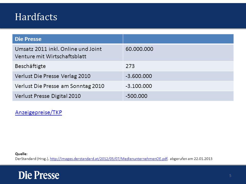 Hardfacts Die Presse Umsatz 2011 inkl. Online und Joint Venture mit Wirtschaftsblatt 60.000.000 Beschäftigte273 Verlust Die Presse Verlag 2010-3.600.0