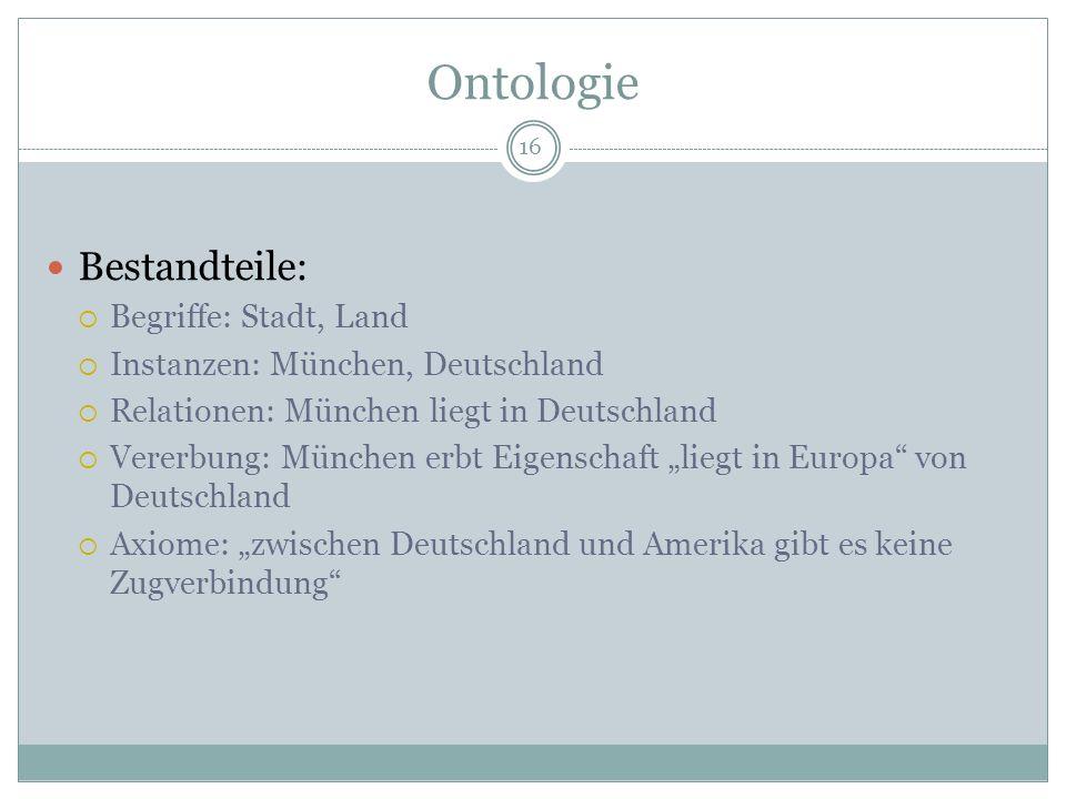 Ontologie Bestandteile: Begriffe: Stadt, Land Instanzen: München, Deutschland Relationen: München liegt in Deutschland Vererbung: München erbt Eigensc